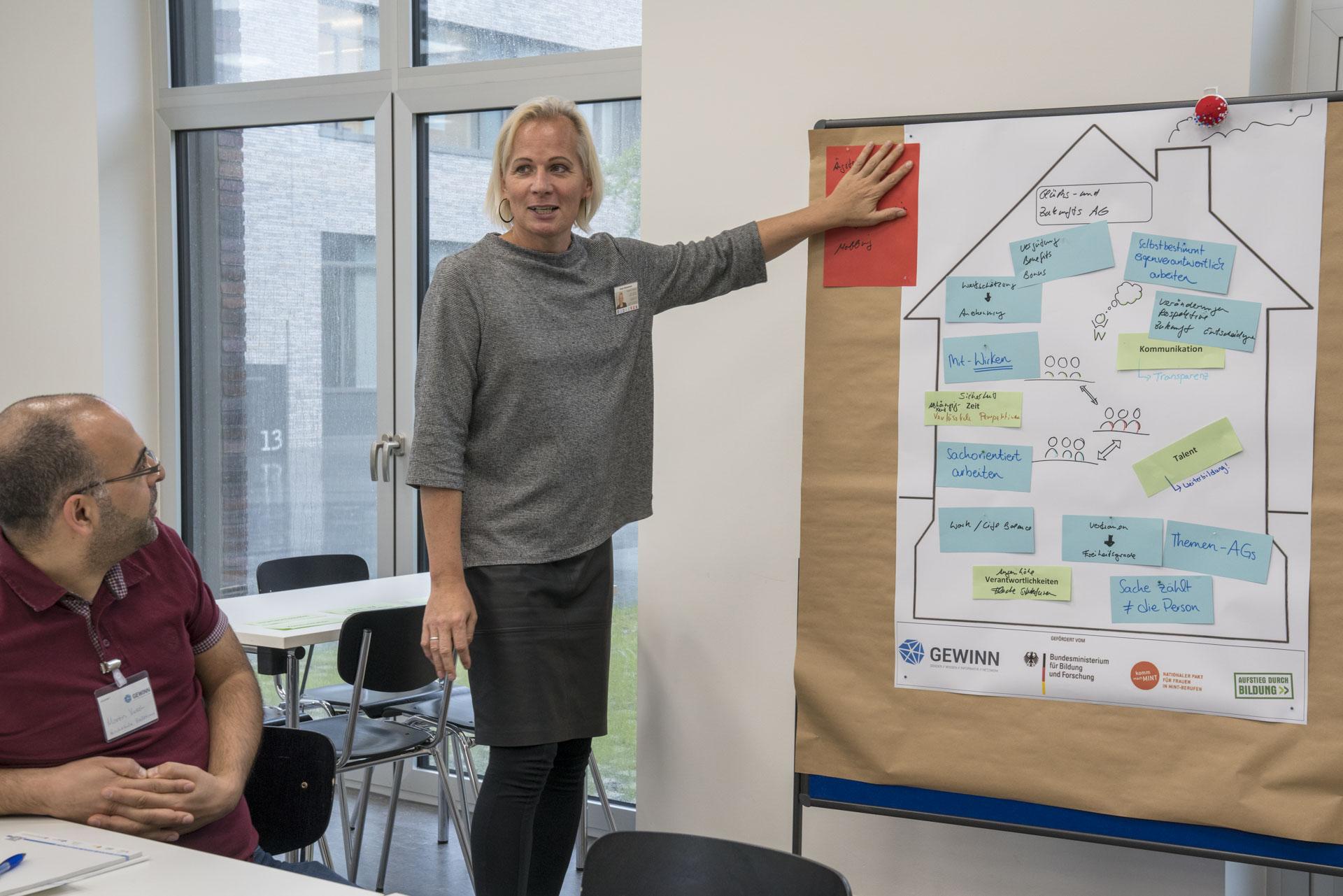 """Frau steht vor Pinnwand mit aufgemaltem Unternehmen als """"Haus"""" dargestellt"""